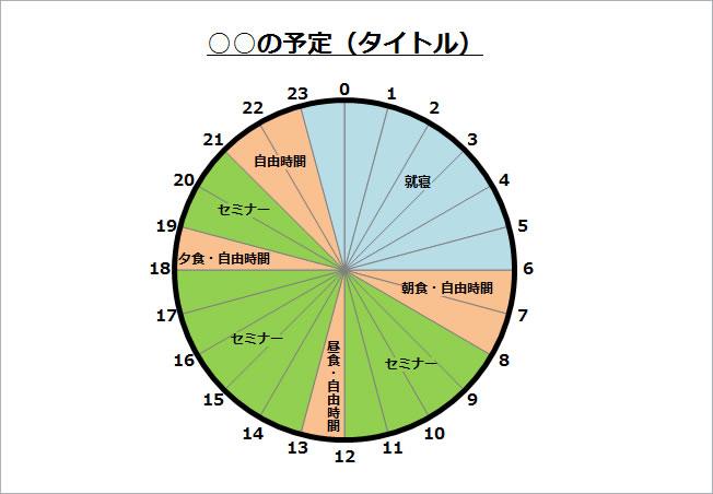 タイムスケジュール1(パワー ... : スケジュール グラフ : すべての講義